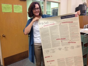 Librarian Rachel Kellerman holds up a large Constitution that will be hung in the library tomorrow. [Photo Credit: Calle Walker]
