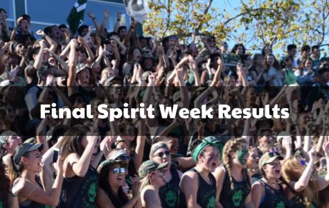 Final Spirit Week score results