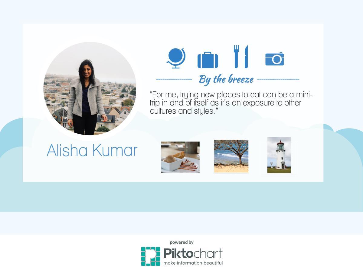 Alisha (1)
