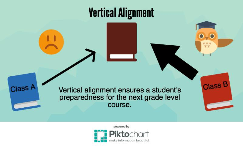 english-vertical-alignment