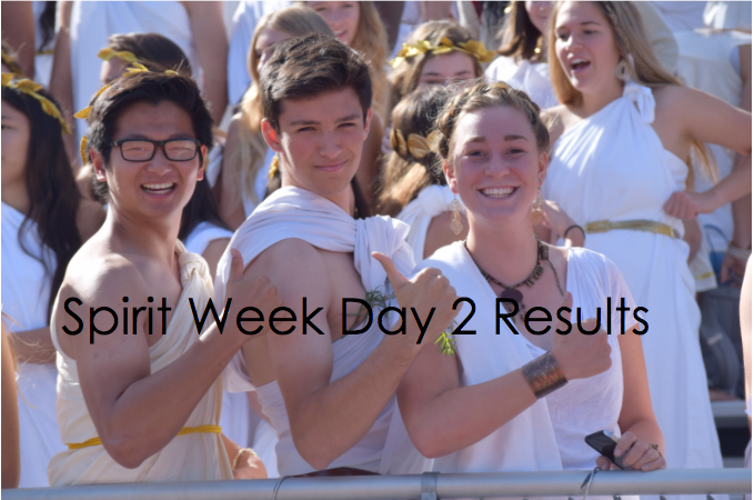 Spirit Week Day Two results