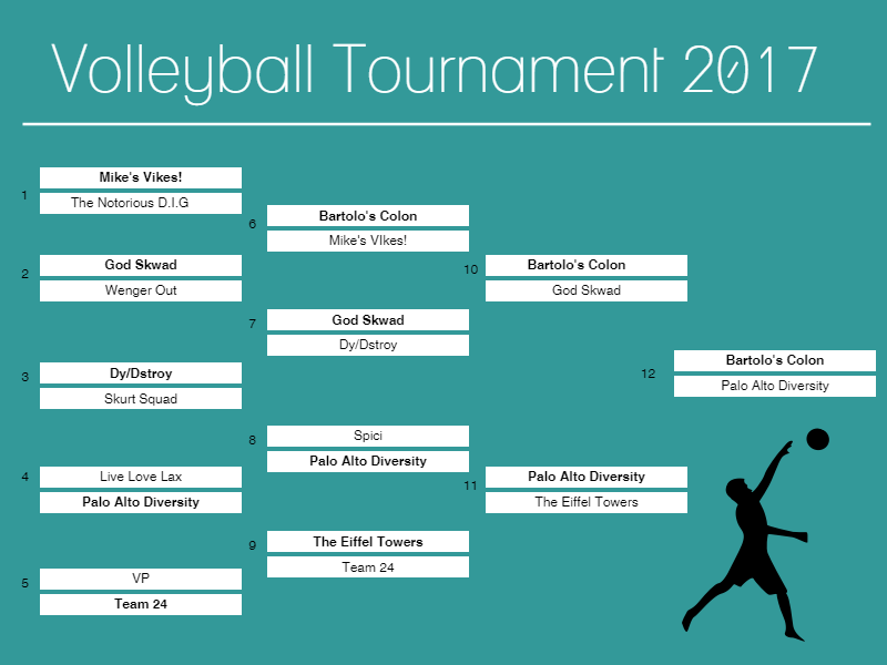 ASB hosts successful volleyball tournament