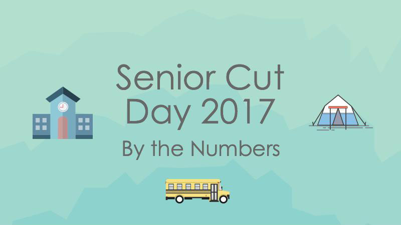 'Senior Cut Day' by the numbers