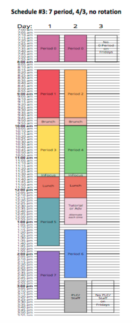 "In a public Schoology post on Jan. 23, Paly principal Kim Diorio shared an image of Schedule Type Three, which will serve as the basis for the Innovative Schedule Committee's final schedule recommendation. The schedule does not include a C-day but is still open to change. ""We thank you for your patience and will be back in touch in February once we have made a final recommendation,"" Diorio said."