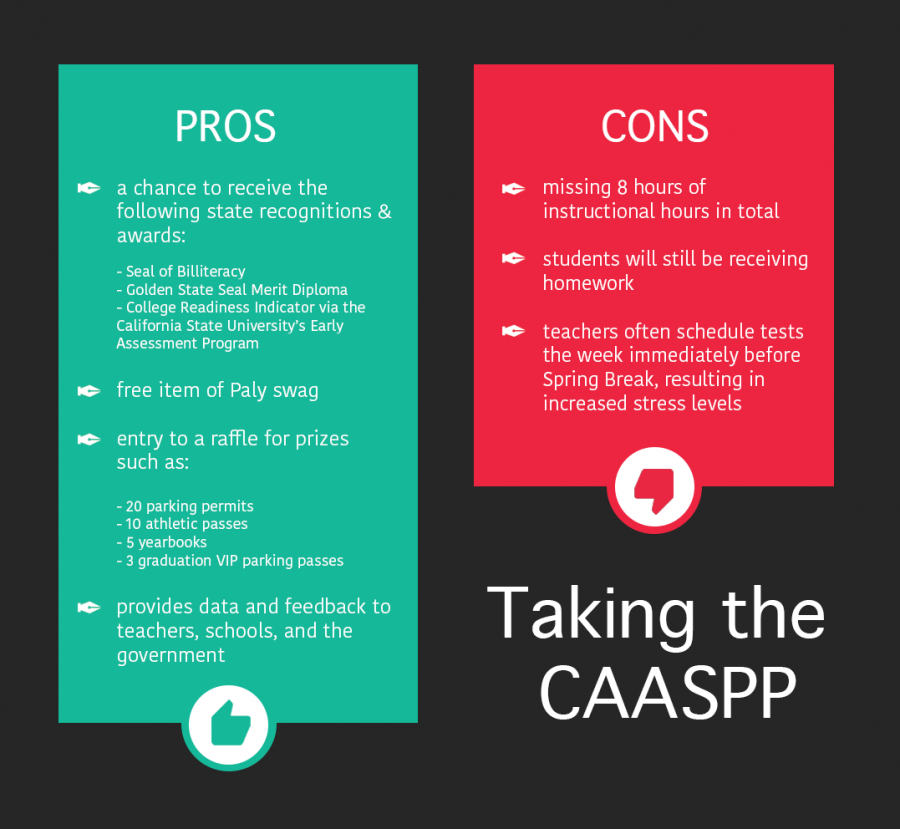 CAASPP made mandatory for all juniors