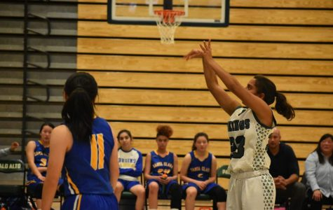 Season Preview: Girls' basketball team hopeful despite losing players