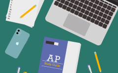 """BREAKING: AP exams to be """"open note"""""""