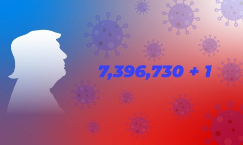 Verbatim: Students react to Trumps COVID-19 diagnosis