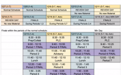 """The new Finals Week Schedule is significantly different from previous years', with shorter class periods, as well as short class periods in between the testing windows. The change is largely reflective of the Paly admin's hope to improve student health during the pandemic. """"This year has been like no other we have ever experienced in education,"""" Assistant Principal Michelle Steingart said. """"We hope that not having back-to-back finals will help alleviate student stress."""""""